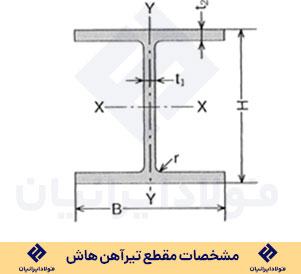 مشخصات مقطع تیرآهن