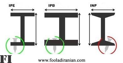 تیرآهن IPE و  IPB